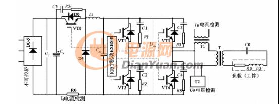 图1 10kHz/150kW的感应加热电源主电路 在上述要求和设计思路下,我们所完成的数字式中频感应加热系统的主电路结构,如上图1所示。从图1中我们可以看到,在这一主电路系统中,三相AC380V/50Hz经进线电抗器后加到三相不可控整流桥,输出的直流电压Ud经电解电容Cd滤波成平直的电压,通过直流斩波功率控制电路后,再加到由四个IGBT和四个反并联二极管组成的单相全桥逆变器。逆变器输出的电压U0经中频变压器T隔离并降压后送到由补偿电容C0和负载感应器组成的串联谐振电路的两端。 在这一基于DSP的数字式中