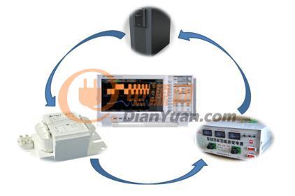 一、功率因数的定义   日常所用的交流电在纯电阻负载上的电压和电流图片