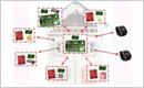 互联家庭网络参考设计