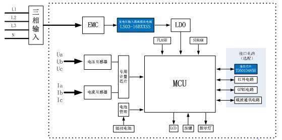 金升阳推出高性价比开关电源LS03-16BXXSS系列