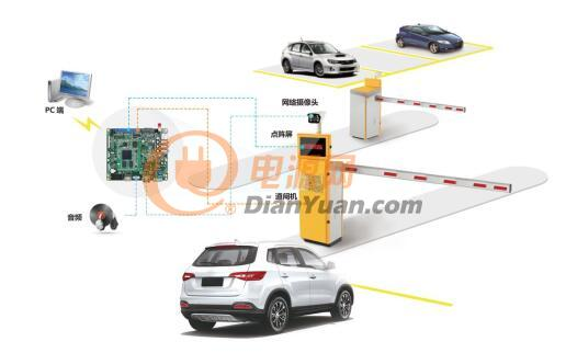 智能停车场系统设计方案