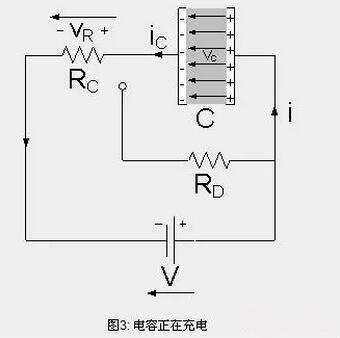 电容放电原理讲解 基础巩固时间