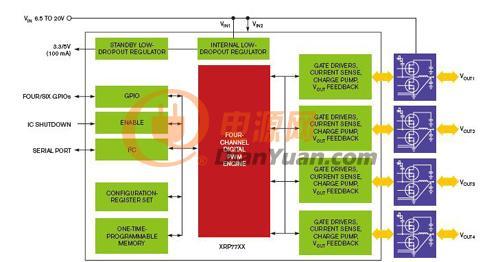 Exar公司的XRP7740可在四个通道上提供16A输出电流
