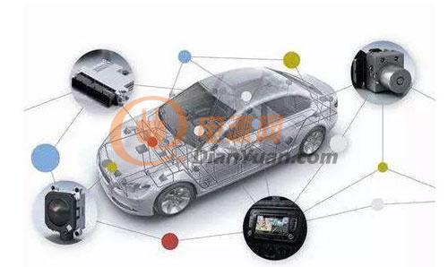 智能网联汽车的发展,本次发布的v2x应用层标准,为中国v2x技术的发展