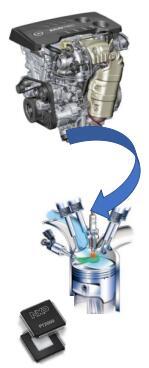 NXP功率驱动产品在汽车发动机电控系统上的应用