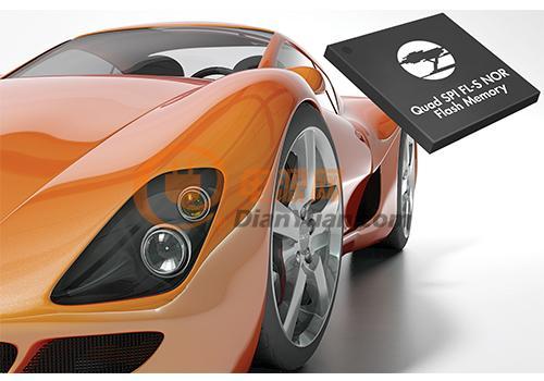 赛普拉斯助力Denso汽车立体视觉传感器提高车辆安全性