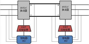 探索高压输电——第2部分:电压源换流器