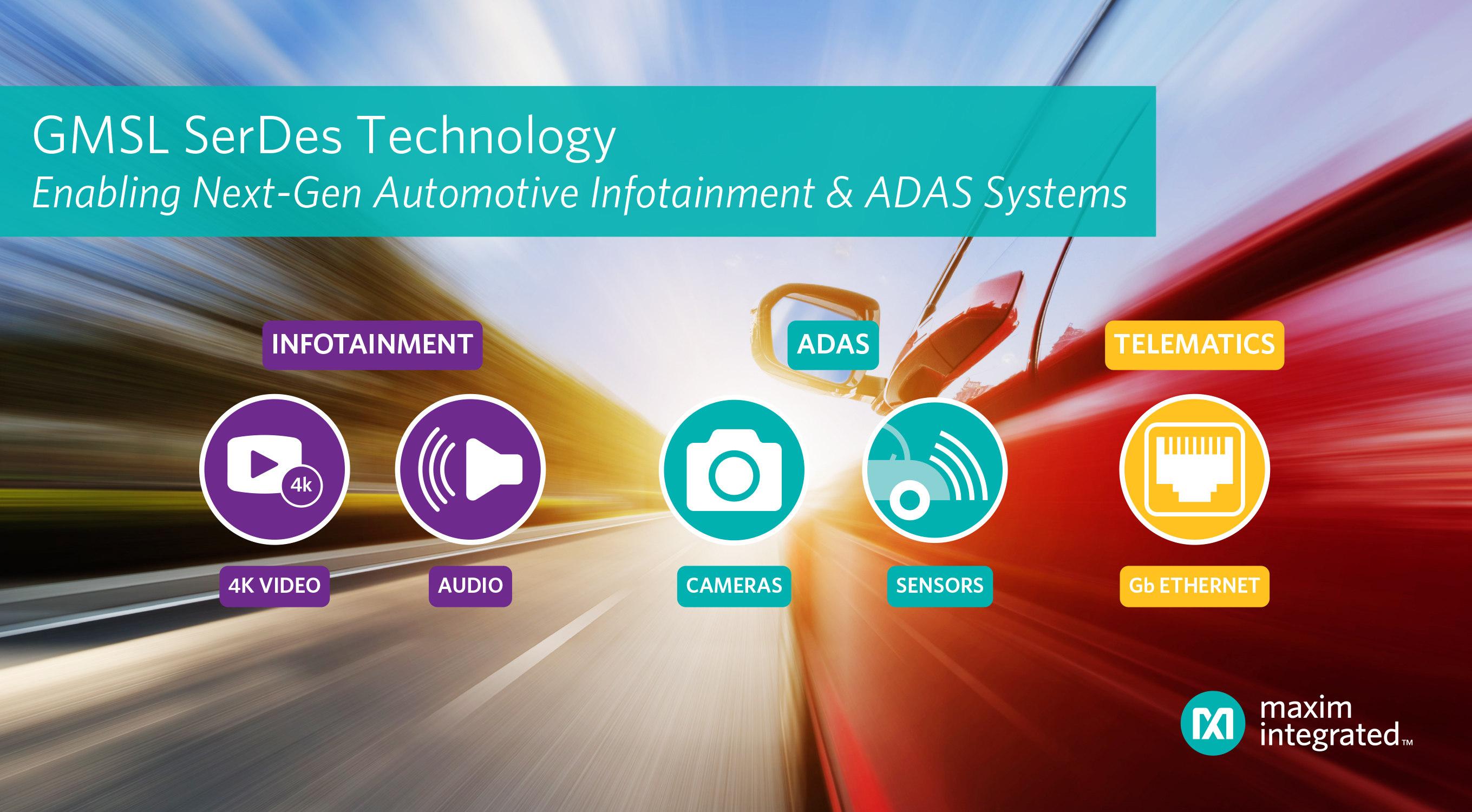 Maxim宣布与NVIDIA在自动驾驶和安全应用领域展开合作