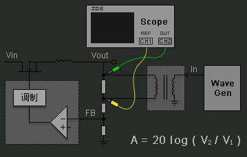 用示波器做环路分析需要几步?