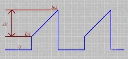 开关电源计算公式中的KRP,你确定懂透了?