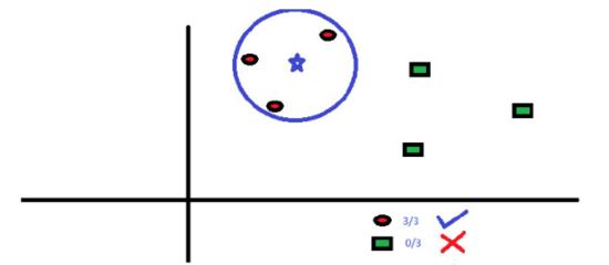 十种深度学习算法要点及代码解析(二)