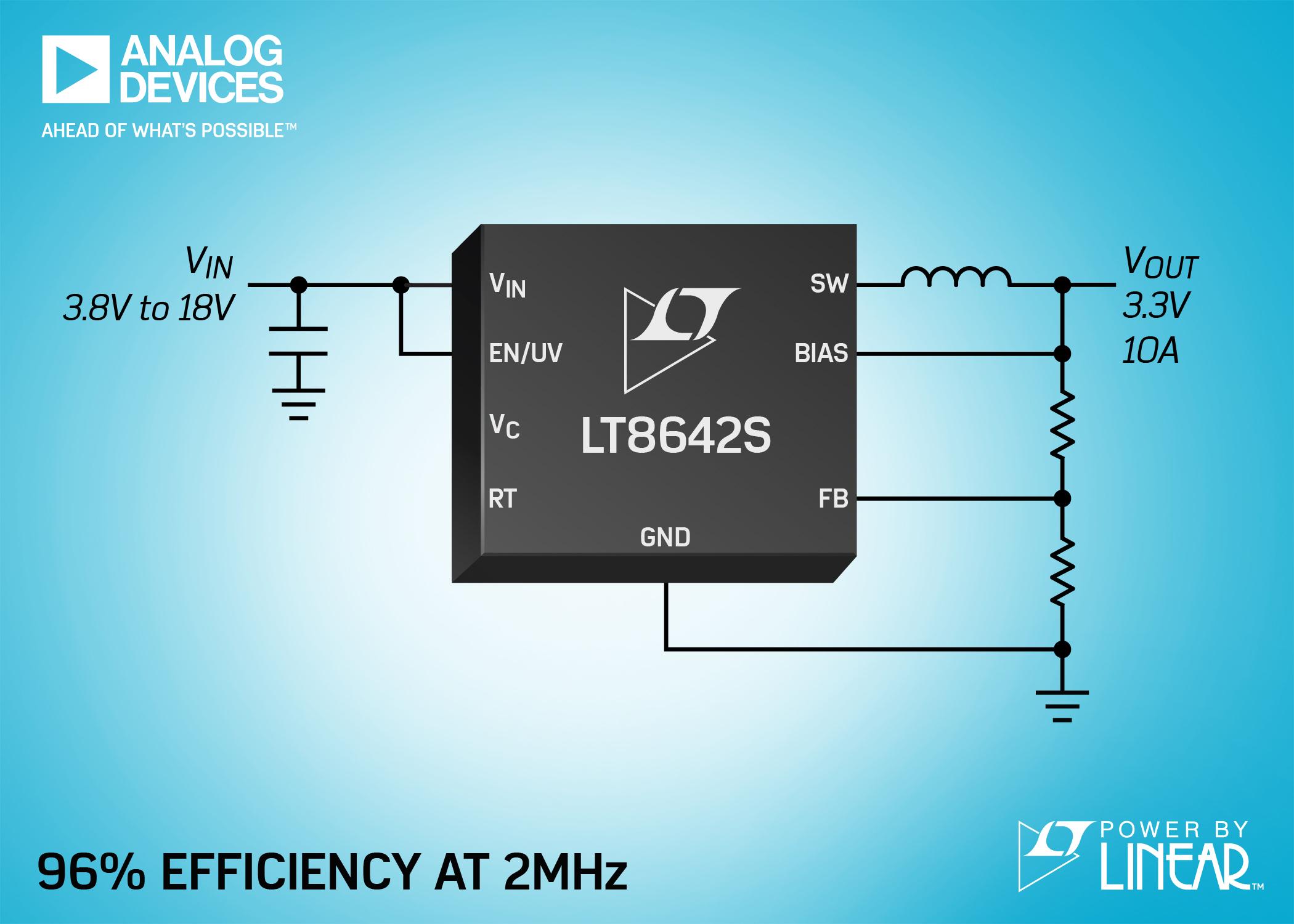 ADI 宣布推出 Power by Linear™ LT8642S