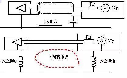 详解电路设计中的单点接地/多点接地/混合接地