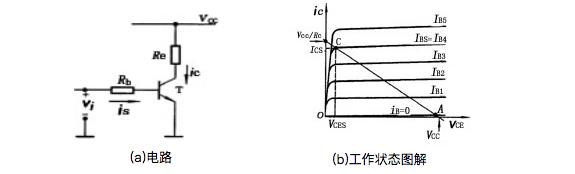 晶体三极管(BJT)的开关特性