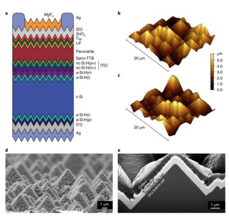 一文尽析钙钛矿—晶硅叠层电池关键技术:叠层界面工艺