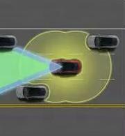 技能补给站 自动驾驶汽车的处理能力