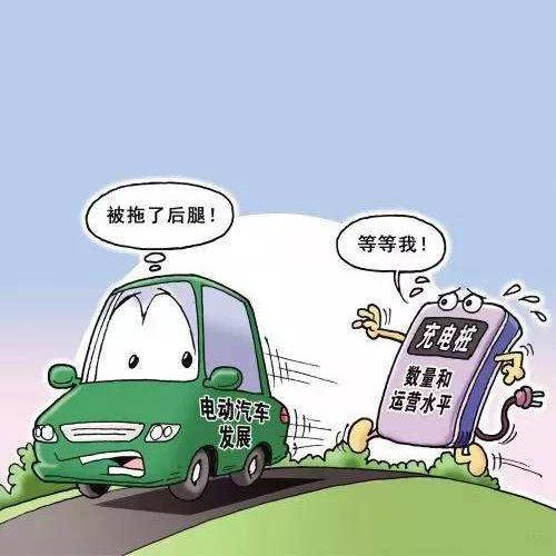 未来:加油站+充电桩可以一起有
