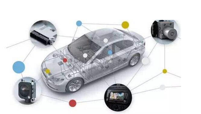 推荐|一文看懂车联网未来发展趋势及现状分析