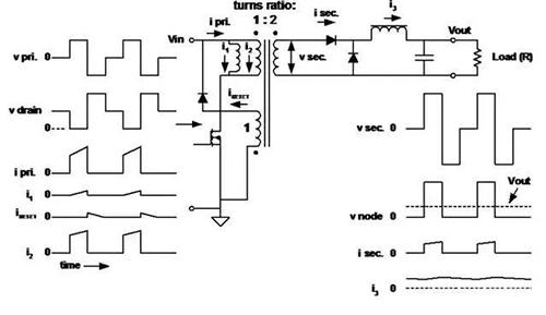 20种开关电源拓扑的优缺点对比