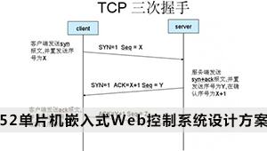 以52单片机为处理器的嵌入式Web控制系统设计方案