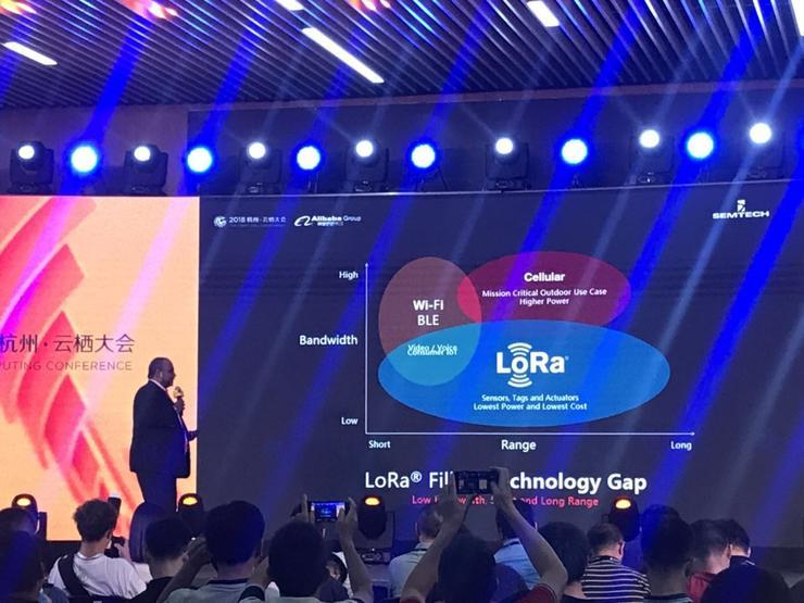 推荐|阿里云IoT获得Semtech国内首个LoRa IP授权