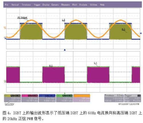 推荐|采用IGBT作为功率开关的500W太阳能逆变器设计