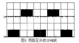 解析基于PIC单片机的SPWM控制技术!