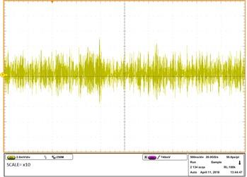 什么是LDO噪声?第一部分