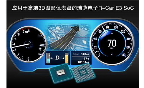 瑞萨电子推出R-Car E3 SoC