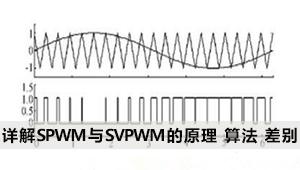 详解SPWM与SVPWM的原理、算法以及两者的区别