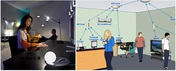 飞利浦照明推出可见光通信LiFi技术,可应用于汽车前大灯