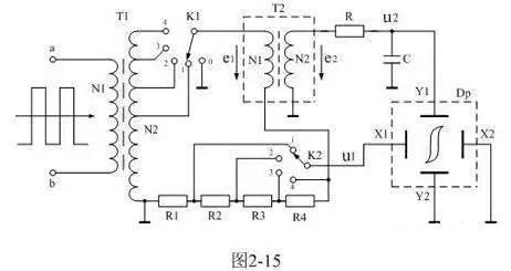 开关电源变压器的铁心磁滞回线的测量