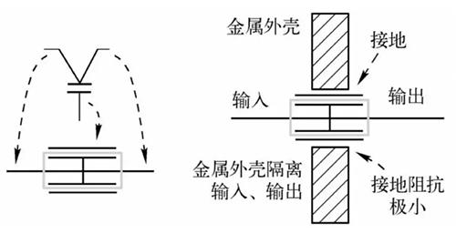 EMC设计之无源器件的选用