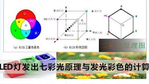 LED灯发出七彩光的原理与发光彩色的计算