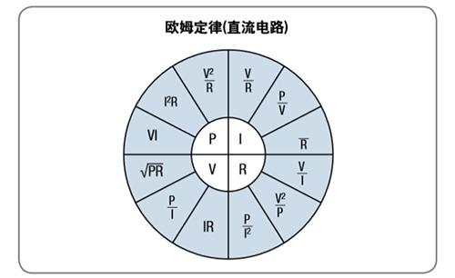干货 | 20个常用的放大器配置设计方程式