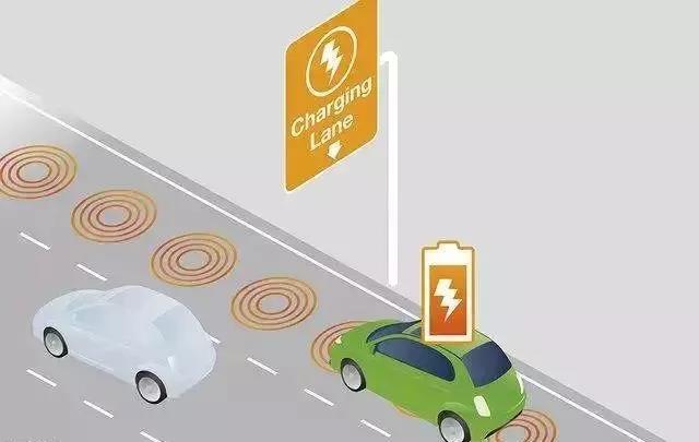 扒一扒,汽车无线充电技术是怎么一回事?