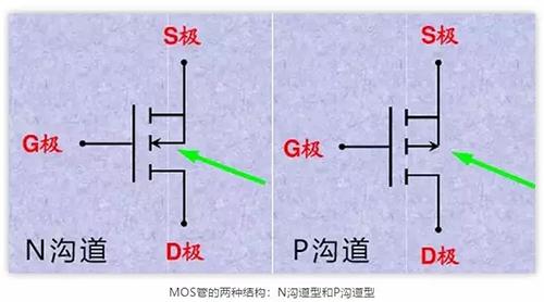 只需7步,搞定MOS管选型