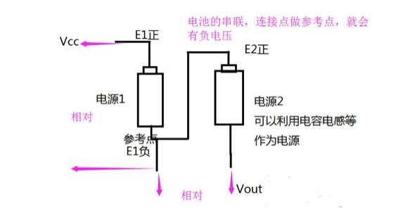 浅析负电压及负电压的产生电路图
