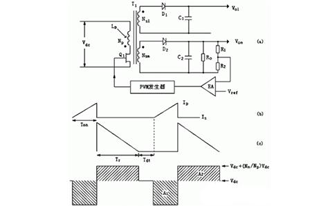 干货|反激变换器拓扑的电路设计