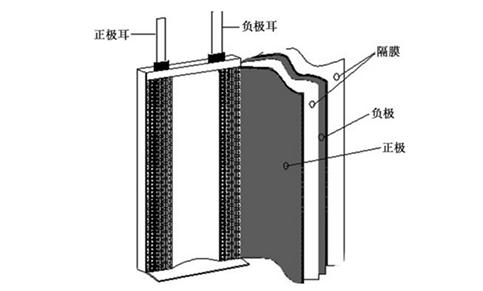 干货|磷酸铁锂电池组过放电的原因及解决方法
