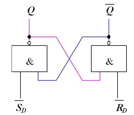 技能补给站|基本rs触发器的逻辑功能