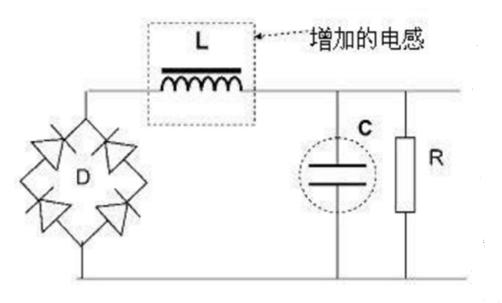干货|无源PFC电路和有源PFC电路有什么不同