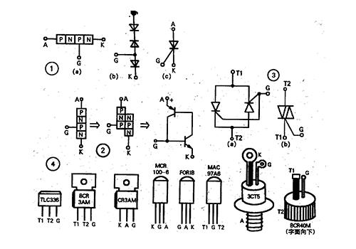 一文揭示单双向可控硅的引脚功能、工作状态及应用区别