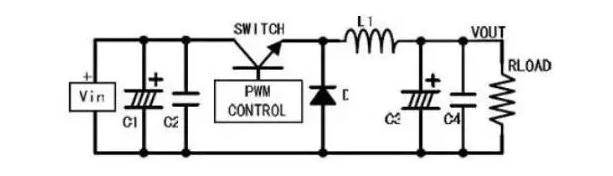 技能补给站|开关电源纹波的测量