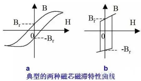 详解正激磁复位的多种方式及其优缺点