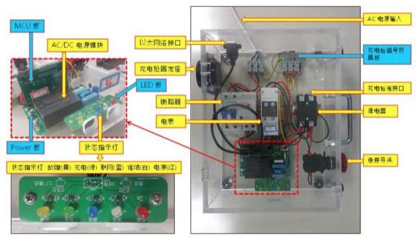 大联大世平集团推出联网交流充电桩系统解决方案