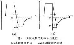 这几种MOSFET驱动电路最常用,你知道吗?