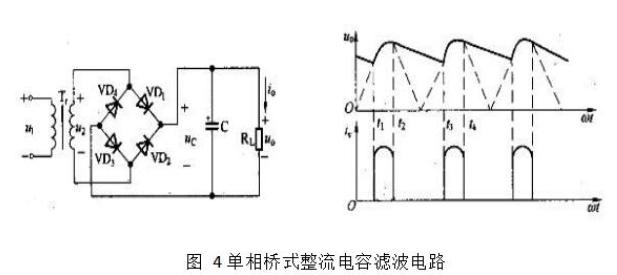 详解线性可调直流稳压电源的设计
