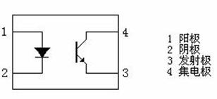 超简单!教你快速确定反馈回路的参数