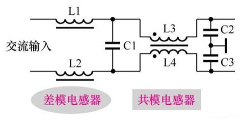 干货|共模电感如何抑制干扰噪声?